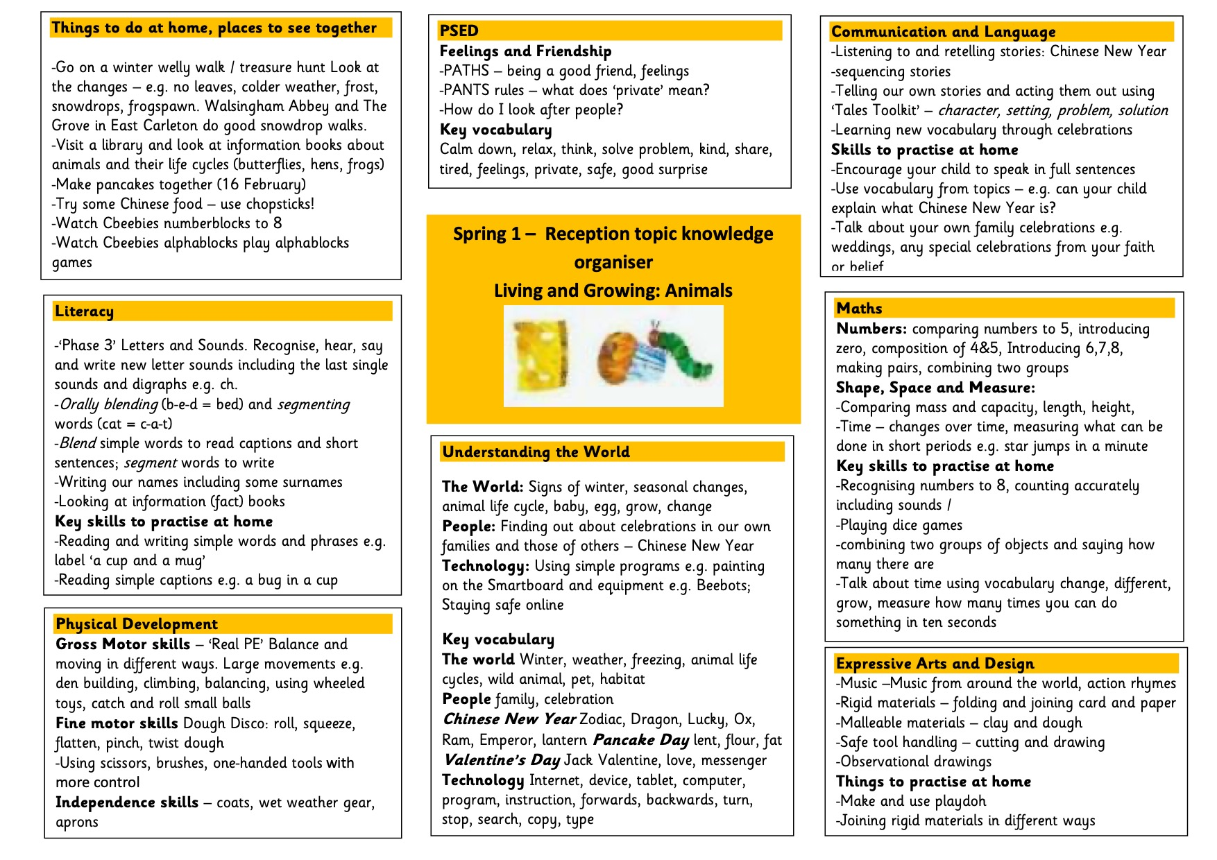 Knowledge Organiser Living And Growing Animals.docx