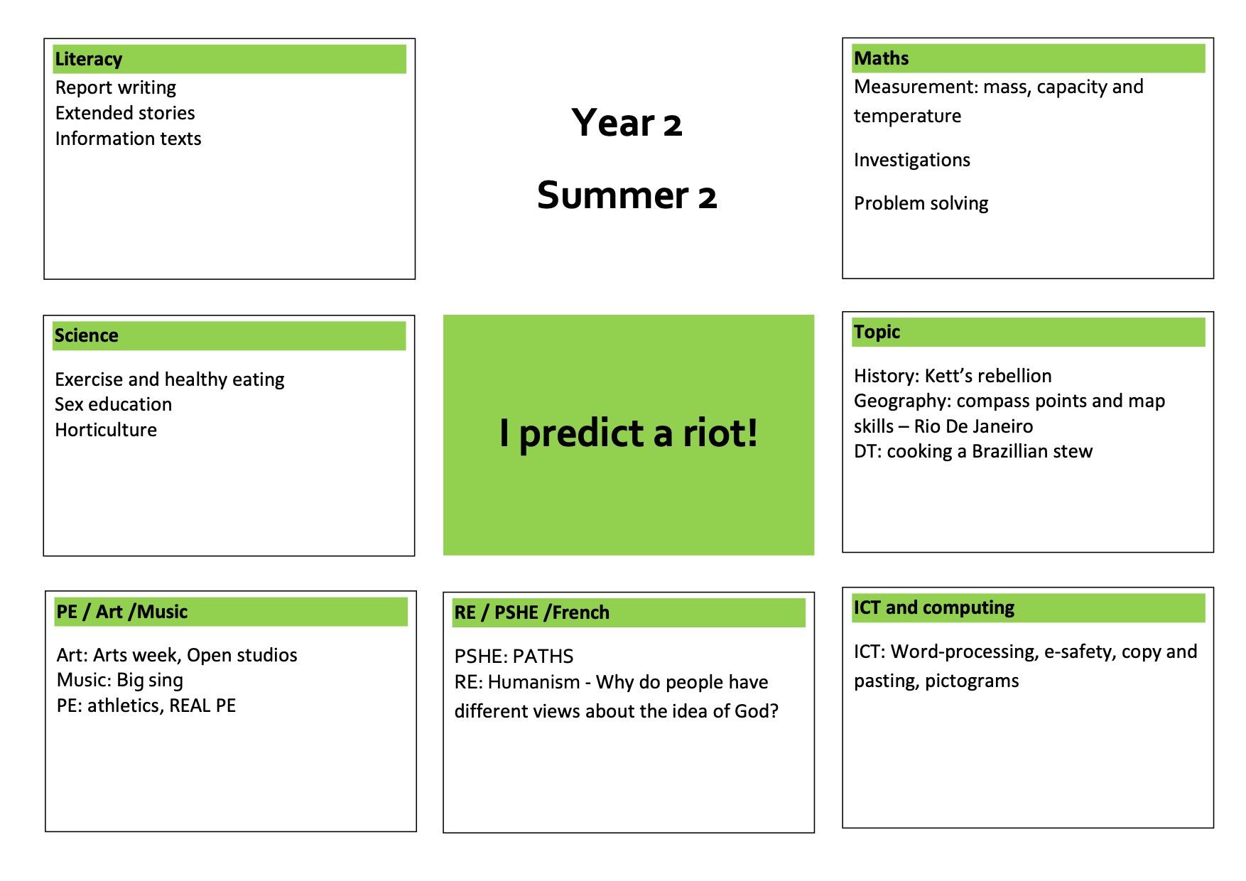 Summer 2 Riot